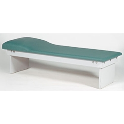Recovery Exam Tables